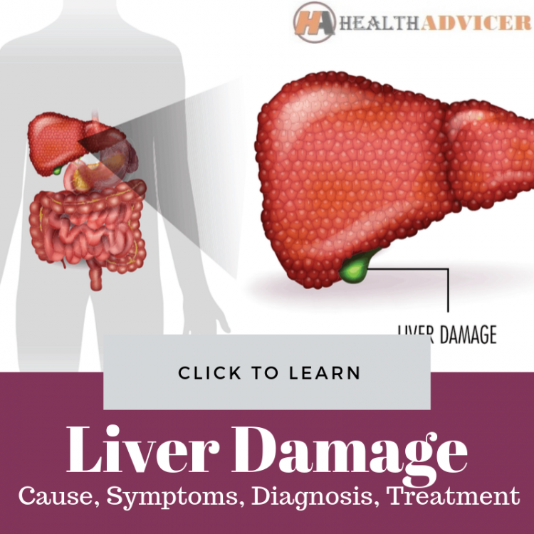 Signs Of Liver Damage