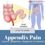 Appendix Pain Location