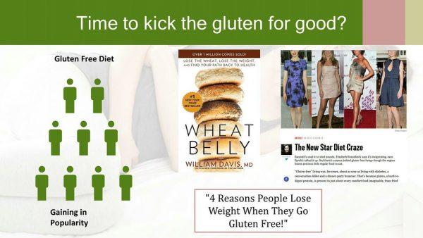 Try Gluten-Free Diet