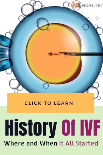 History Of IVF